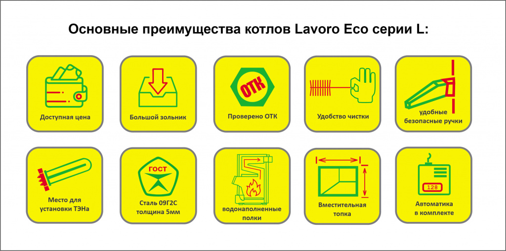 Основные преимущества котлов Lаvoro Eco серии L.jpg