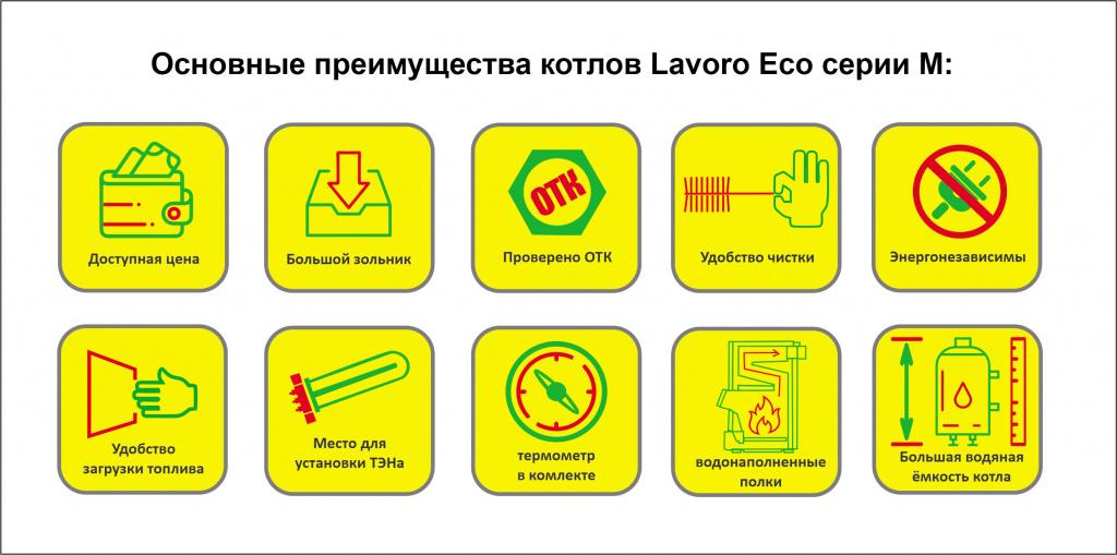 Основные преимущества котлов Lаvoro Eco серии М.jpg